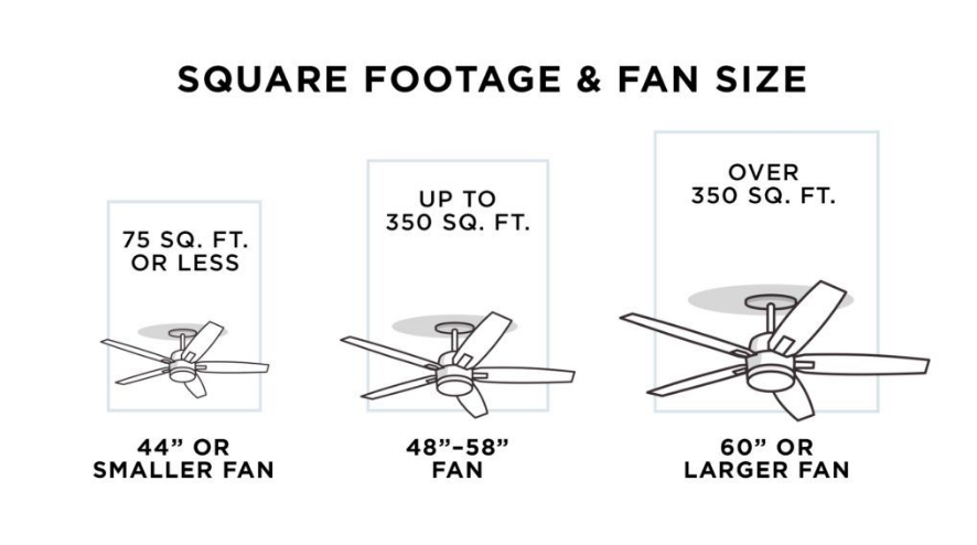 best quality ceiling fan size